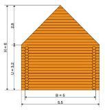 Строительный калькулятор поможет рассчитать количество строительных материалов для строительства деревянного дома или бани из оцилиндрованного бревна.